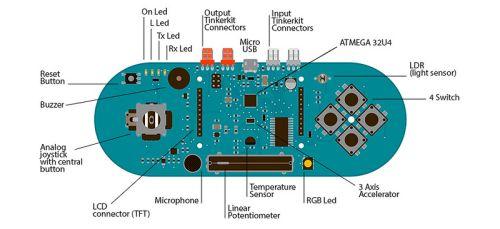 Rozmieszczenie elementów na płytce Arduino Esplora