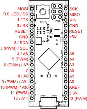 Rozmieszczenie pinów Arduino Micro