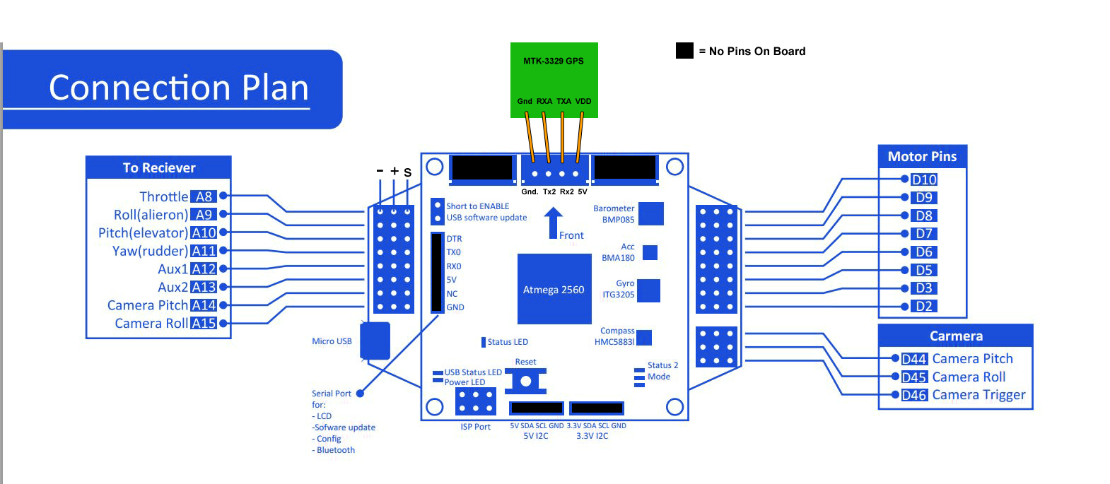 Multiwii Wiring Diagram Internal Diagrams Turnigy Pro Flight Controller W Mtk Gps Module Kamami Residential Electrical