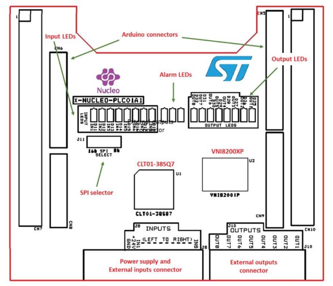 Opis elementów płytki X-NUCLEO-PLC01A1